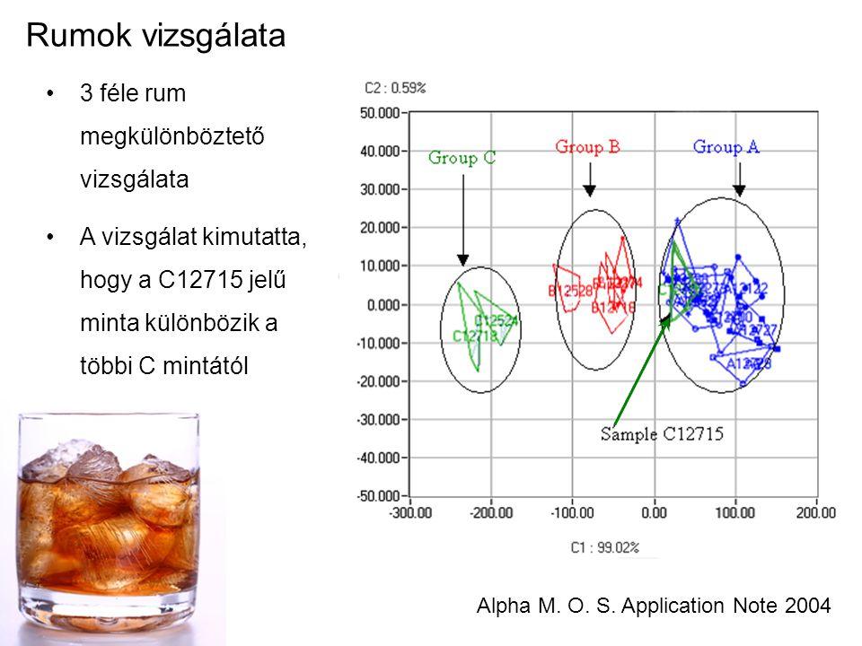 Rumok vizsgálata 3 féle rum megkülönböztető vizsgálata