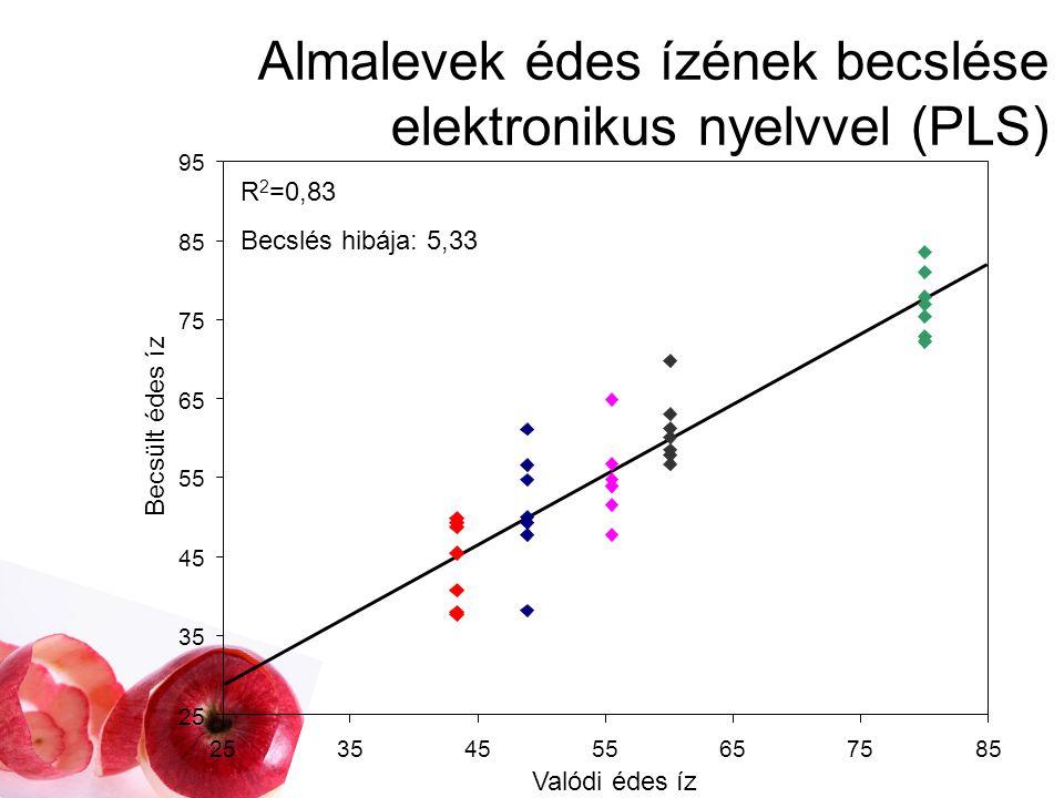 Almalevek édes ízének becslése elektronikus nyelvvel (PLS)