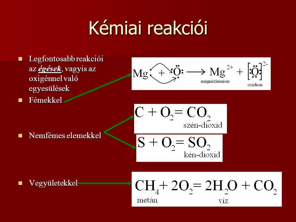 Kémiai reakciói Legfontosabb reakciói az égések, vagyis az oxigénnel való egyesülések. Fémekkel. Nemfémes elemekkel.