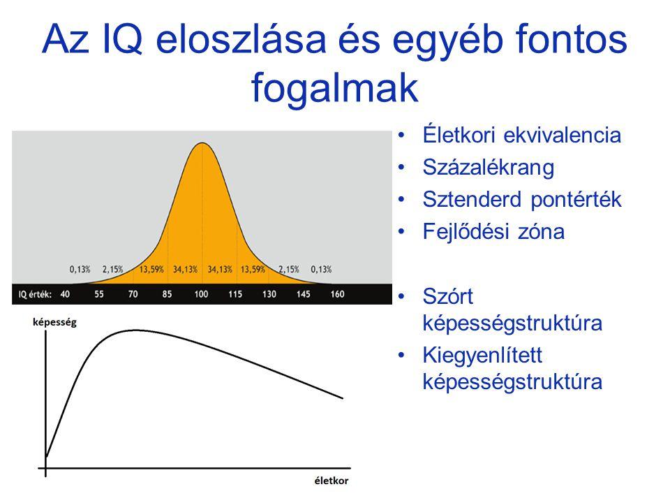 Az IQ eloszlása és egyéb fontos fogalmak