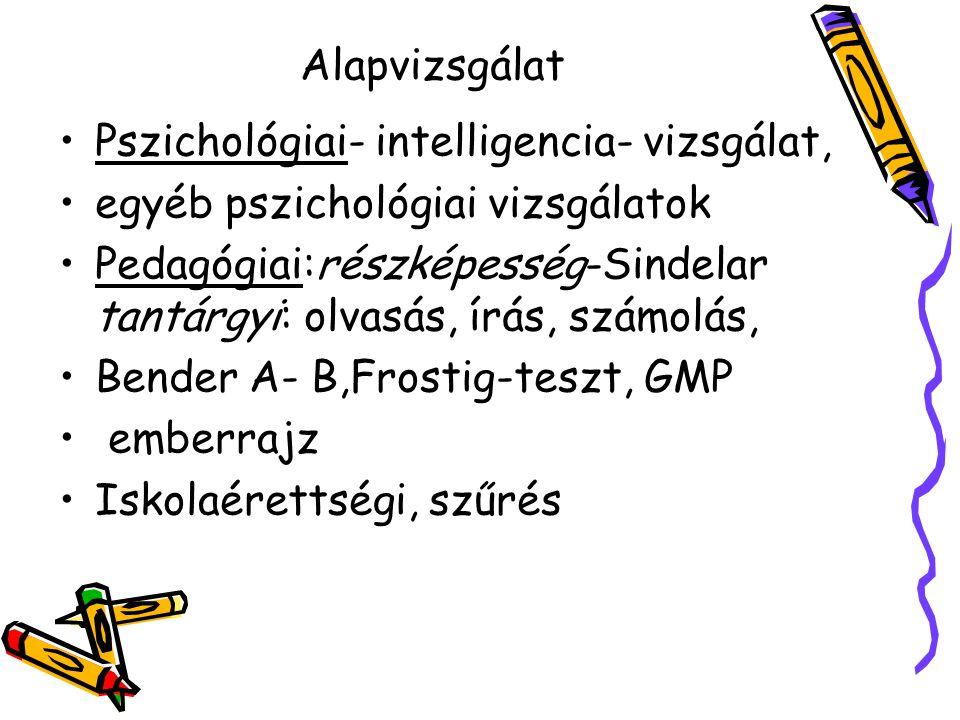 Alapvizsgálat Pszichológiai- intelligencia- vizsgálat, egyéb pszichológiai vizsgálatok.