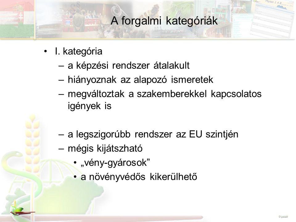 A forgalmi kategóriák I. kategória a képzési rendszer átalakult