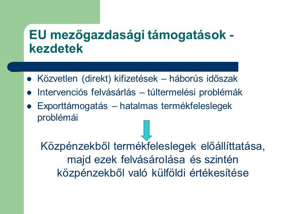 EU mezőgazdasági támogatások - kezdetek