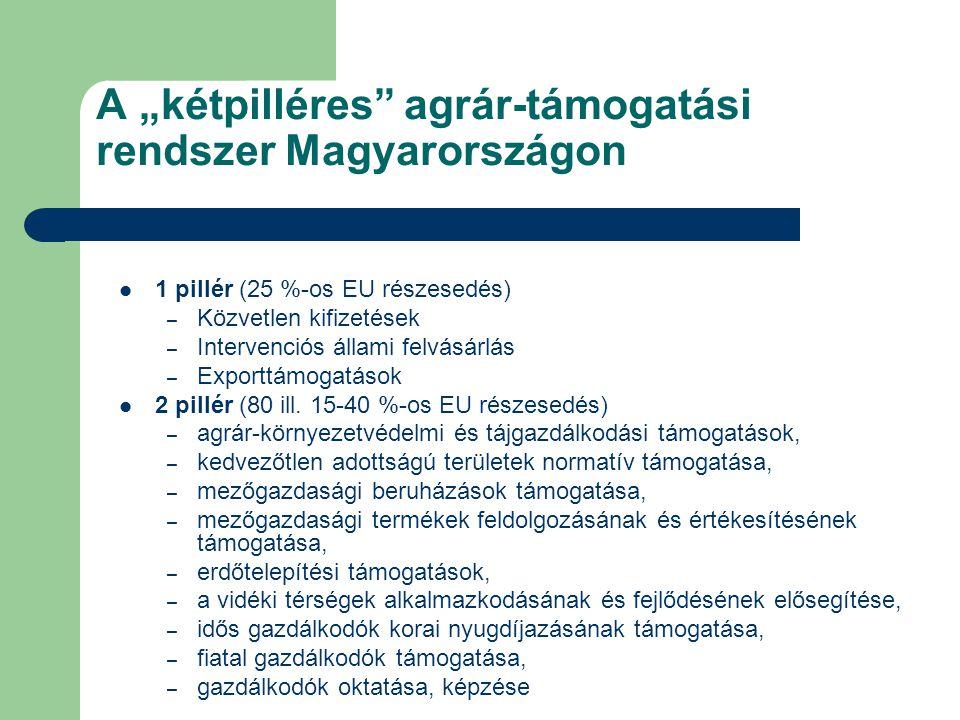 """A """"kétpilléres agrár-támogatási rendszer Magyarországon"""