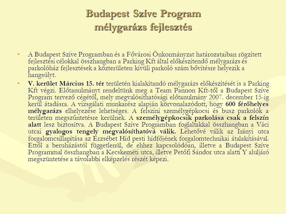 Budapest Szíve Program mélygarázs fejlesztés