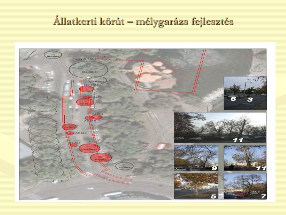 Állatkerti körút – mélygarázs fejlesztés