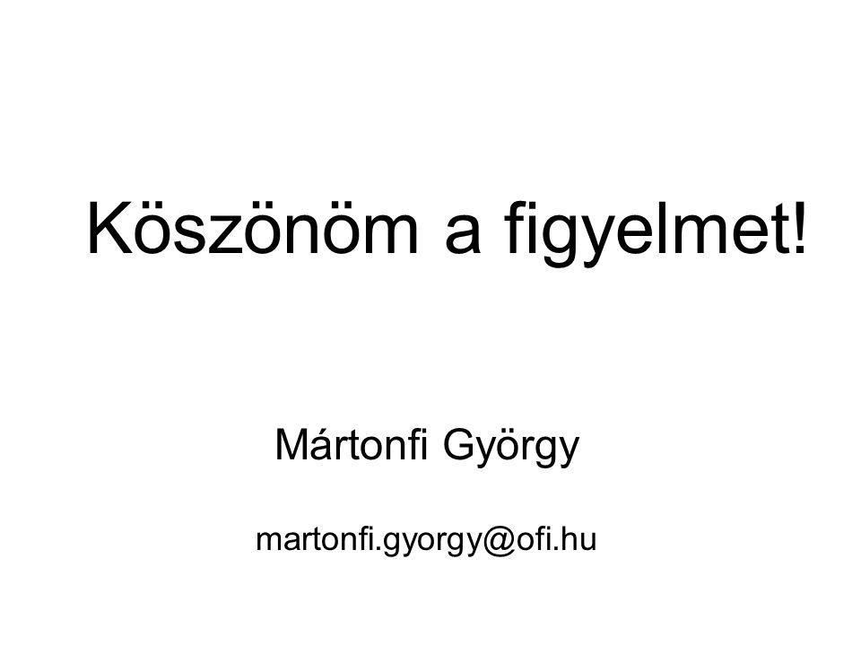 Mártonfi György martonfi.gyorgy@ofi.hu