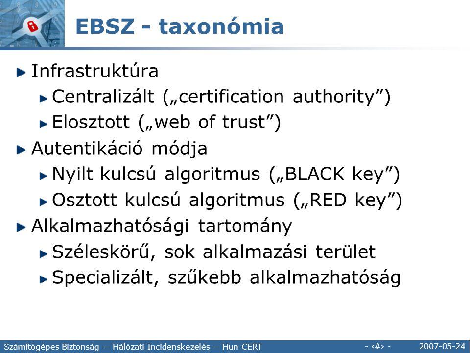 EBSZ - taxonómia Infrastruktúra