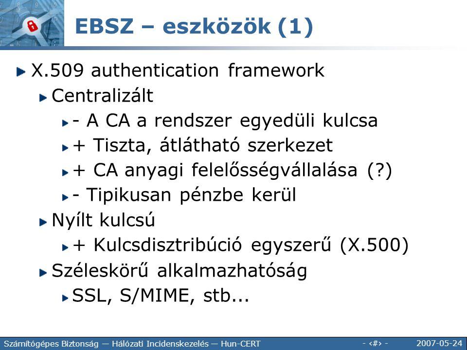 EBSZ – eszközök (1) X.509 authentication framework Centralizált