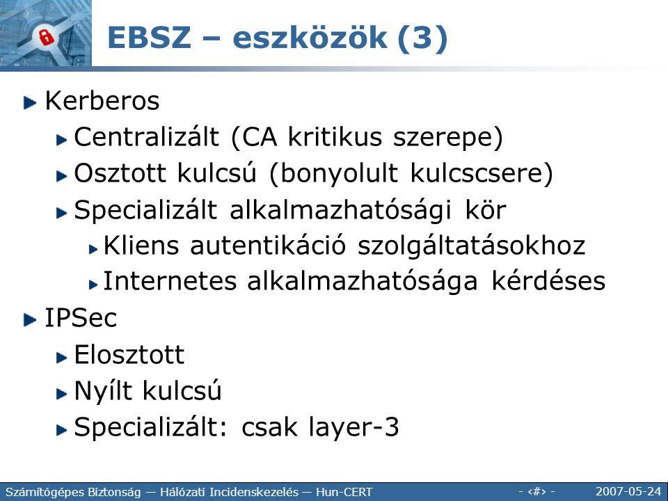 EBSZ – eszközök (3) Kerberos Centralizált (CA kritikus szerepe)