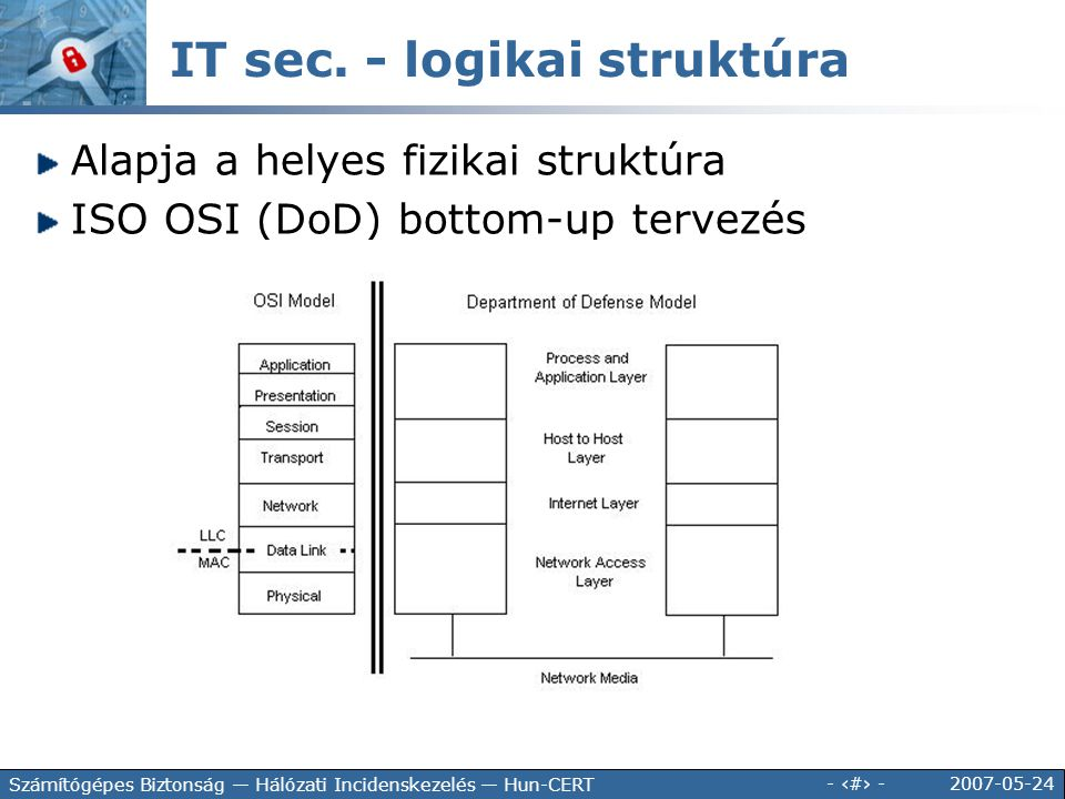 IT sec. - logikai struktúra