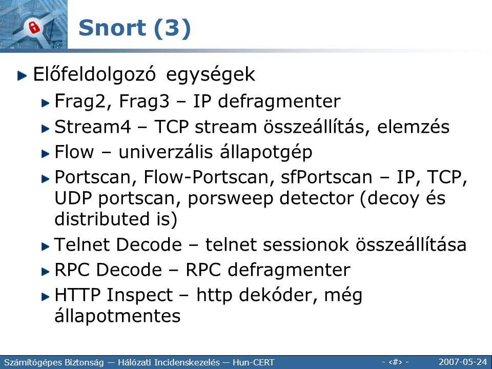 Snort (3) Előfeldolgozó egységek Frag2, Frag3 – IP defragmenter