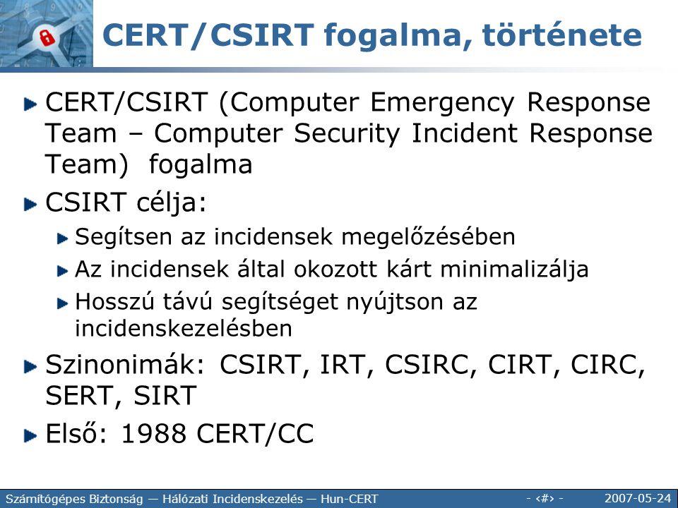 CERT/CSIRT fogalma, története