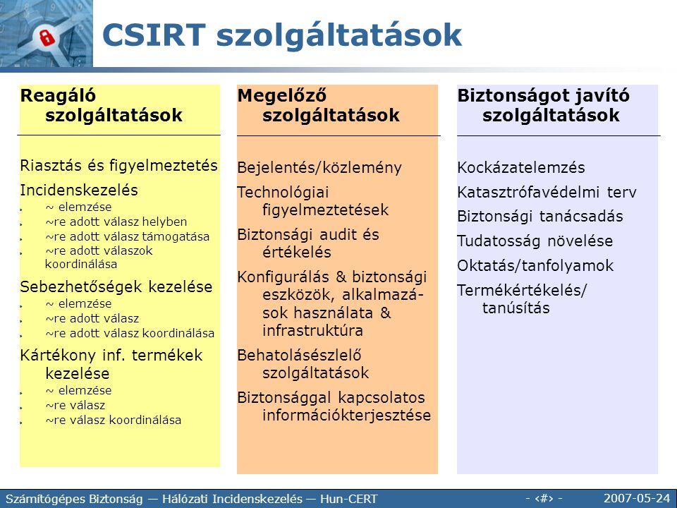CSIRT szolgáltatások Reagáló szolgáltatások Megelőző szolgáltatások