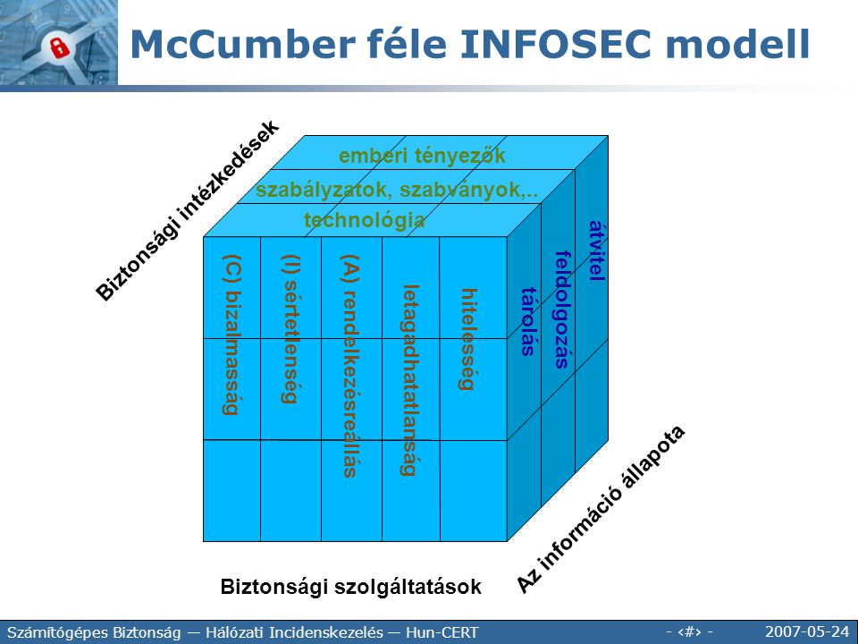 McCumber féle INFOSEC modell