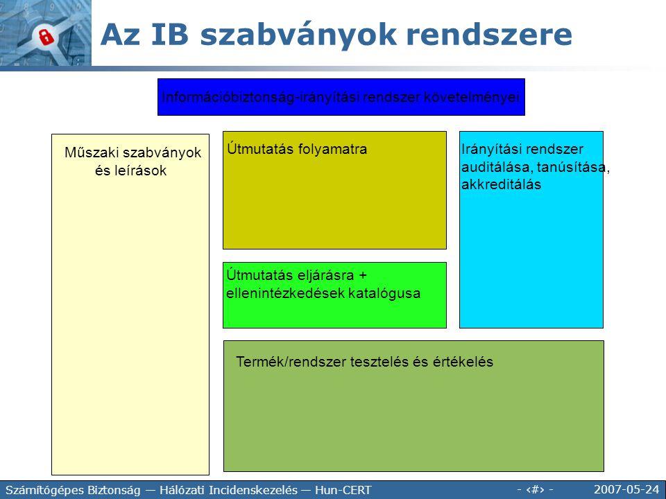Az IB szabványok rendszere