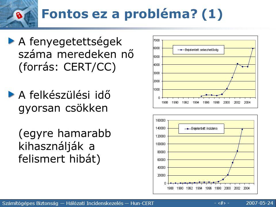 Fontos ez a probléma (1) A fenyegetettségek száma meredeken nő (forrás: CERT/CC)