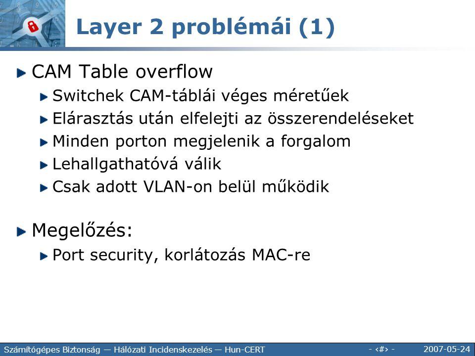 Layer 2 problémái (1) CAM Table overflow Megelőzés: