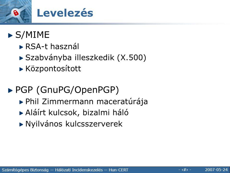 Levelezés S/MIME PGP (GnuPG/OpenPGP) RSA-t használ