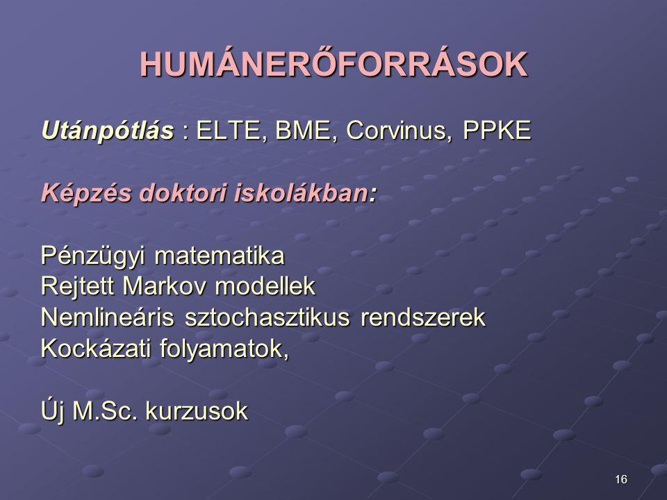 HUMÁNERŐFORRÁSOK Utánpótlás : ELTE, BME, Corvinus, PPKE