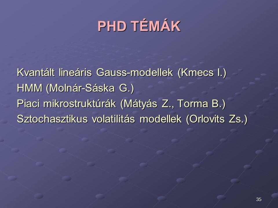 PHD TÉMÁK Kvantált lineáris Gauss-modellek (Kmecs I.)