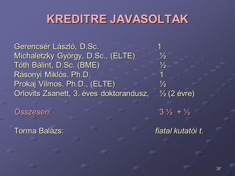 KREDITRE JAVASOLTAK Gerencsér László, D.Sc. 1