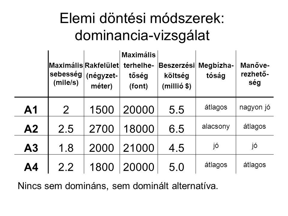 Elemi döntési módszerek: dominancia-vizsgálat
