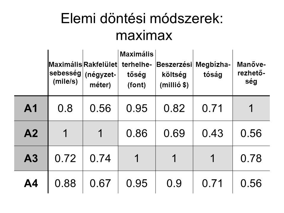 Elemi döntési módszerek: maximax