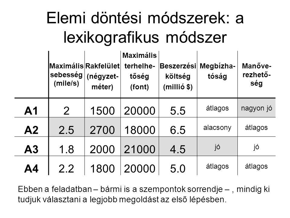 Elemi döntési módszerek: a lexikografikus módszer