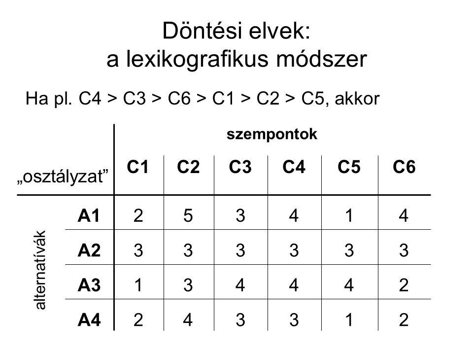 Döntési elvek: a lexikografikus módszer