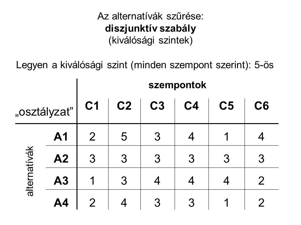 Az alternatívák szűrése: diszjunktív szabály (kiválósági szintek)