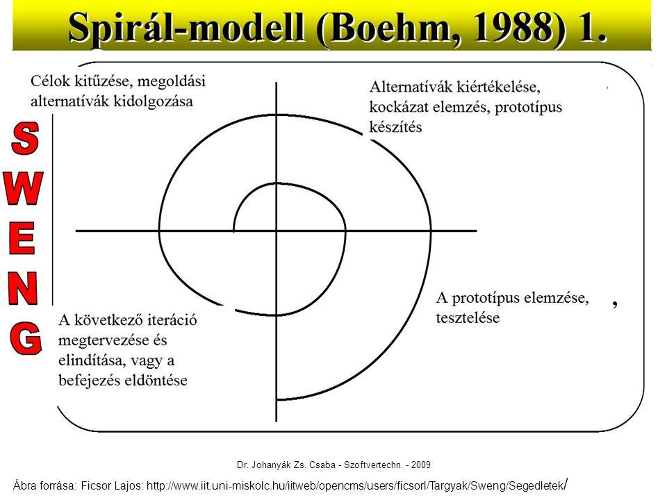 Boehm féle spirál modell