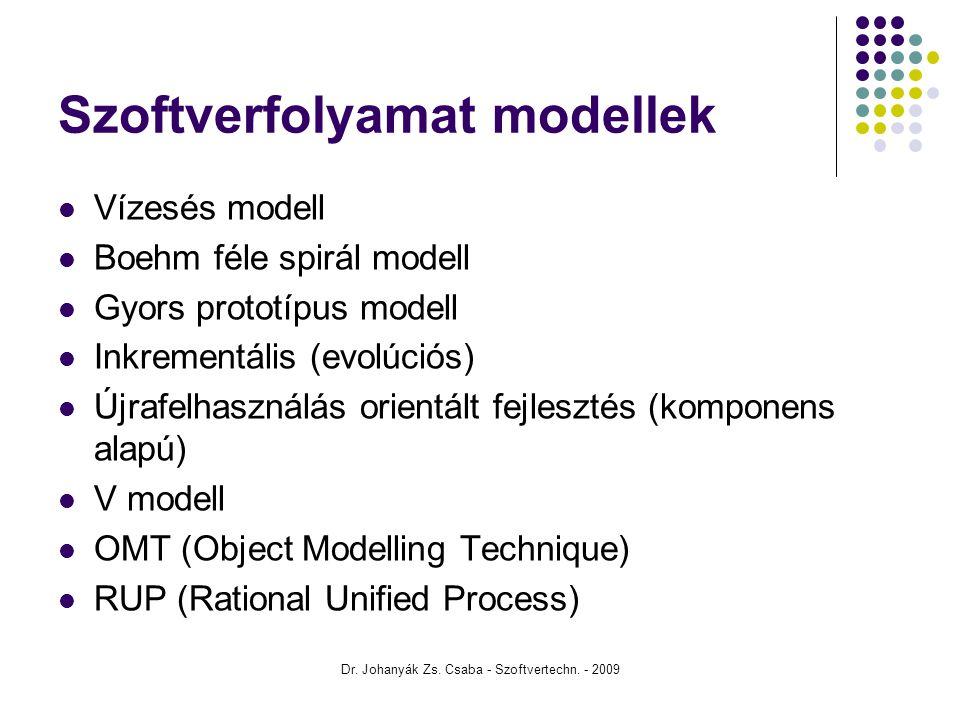 Szoftverfolyamat modellek