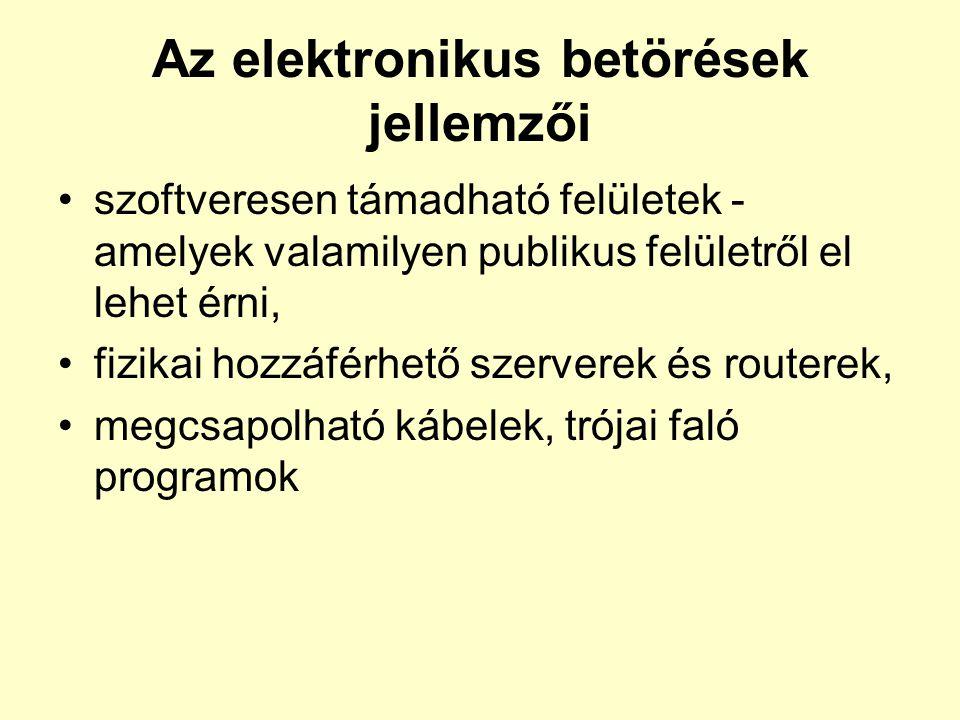 Az elektronikus betörések jellemzői