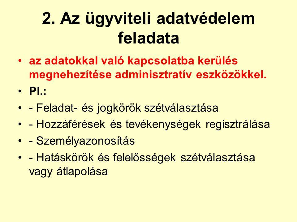 2. Az ügyviteli adatvédelem feladata