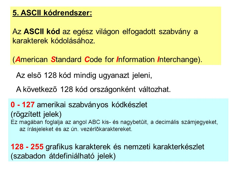 (American Standard Code for Information Interchange).