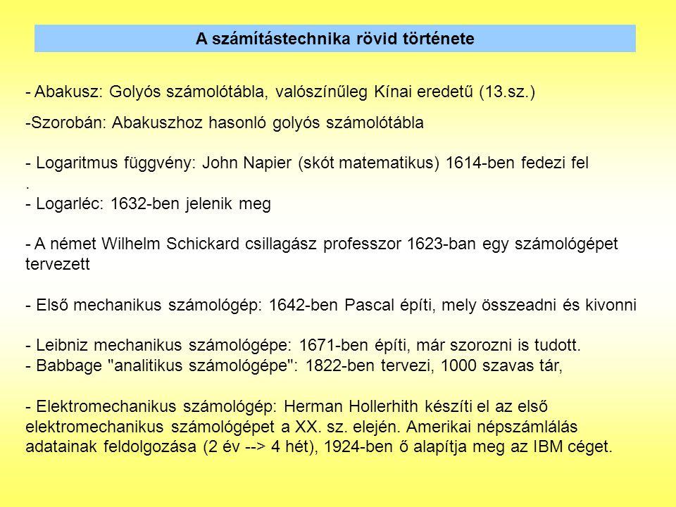 A számítástechnika rövid története