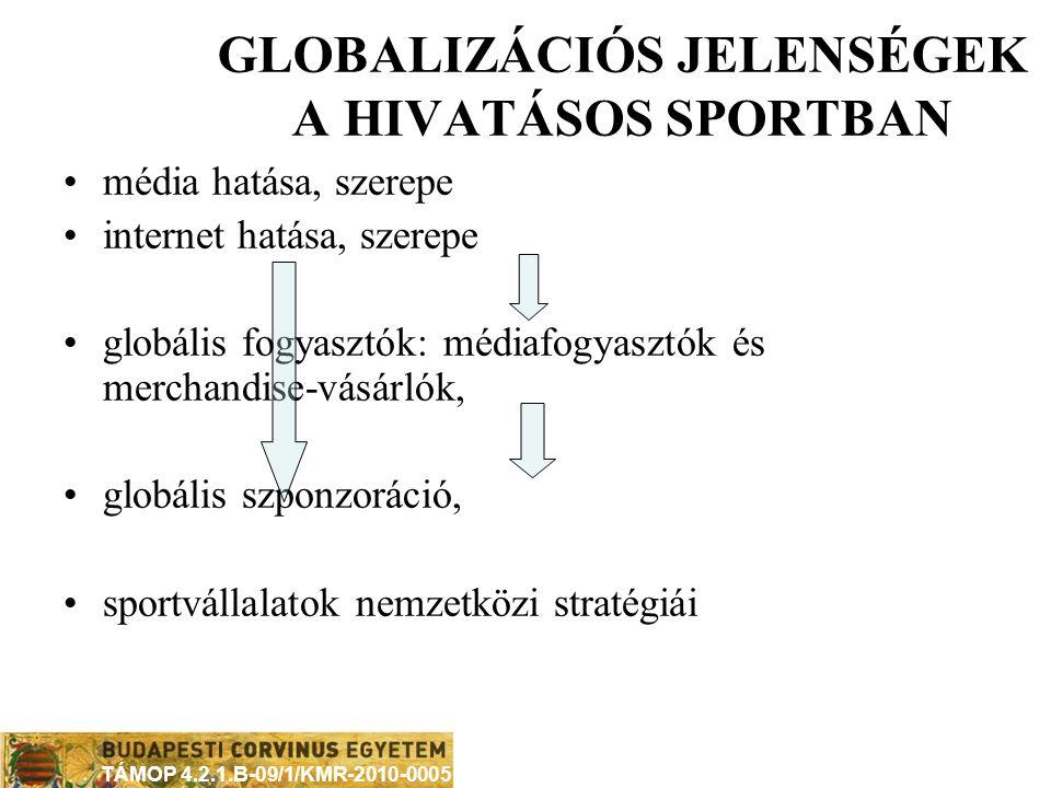 GLOBALIZÁCIÓS JELENSÉGEK A HIVATÁSOS SPORTBAN