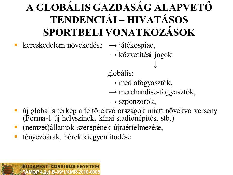 A GLOBÁLIS GAZDASÁG ALAPVETŐ TENDENCIÁI – HIVATÁSOS SPORTBELI VONATKOZÁSOK