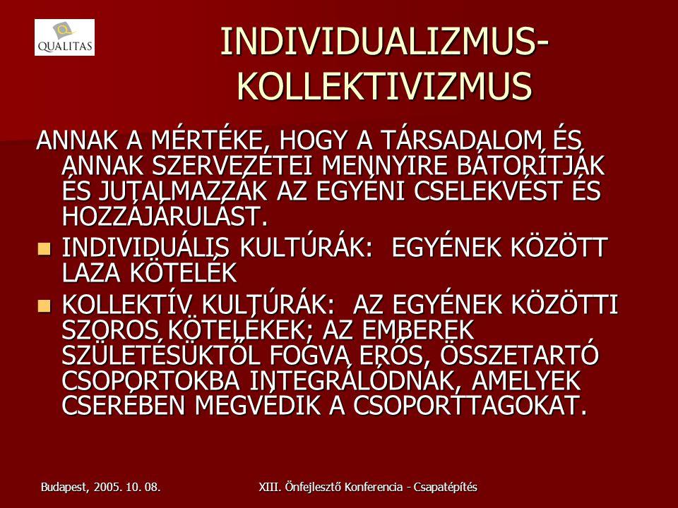 INDIVIDUALIZMUS-KOLLEKTIVIZMUS