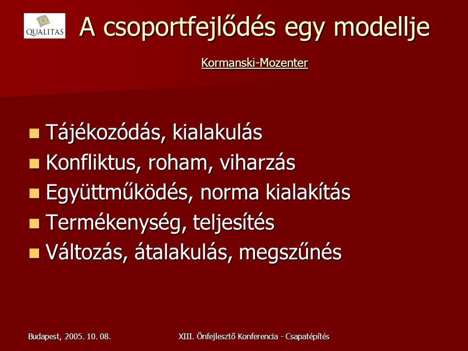A csoportfejlődés egy modellje Kormanski-Mozenter