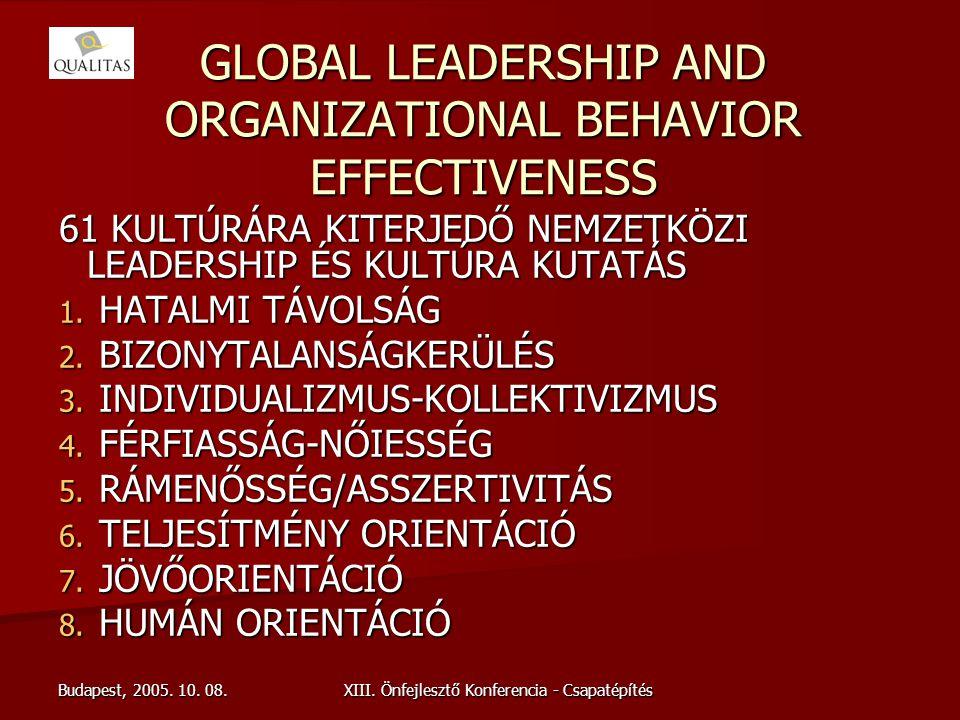 GLOBAL LEADERSHIP AND ORGANIZATIONAL BEHAVIOR EFFECTIVENESS