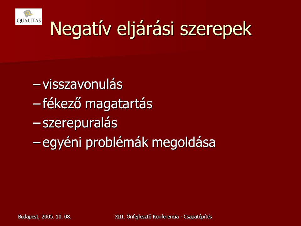 Negatív eljárási szerepek
