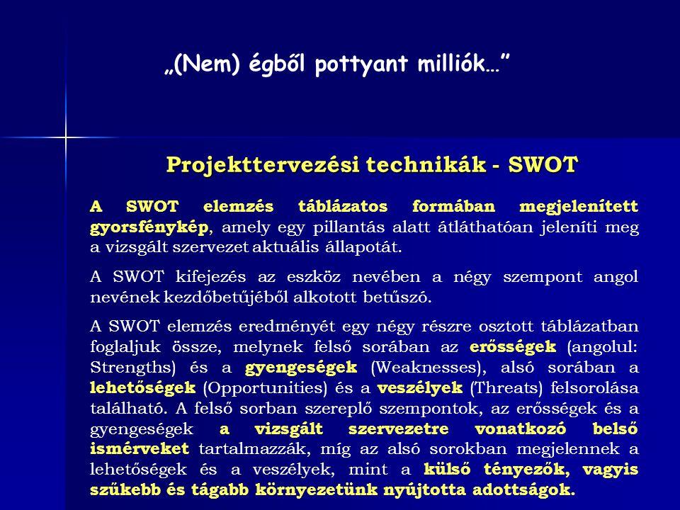 """""""(Nem) égből pottyant milliók… Projekttervezési technikák - SWOT"""