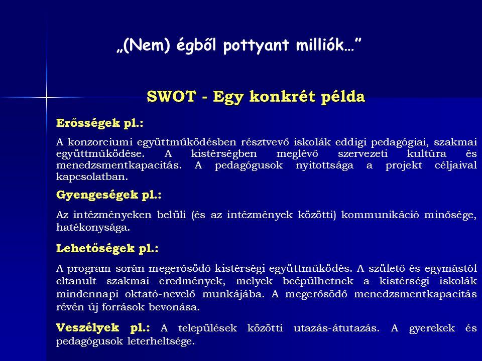 """""""(Nem) égből pottyant milliók… SWOT - Egy konkrét példa"""