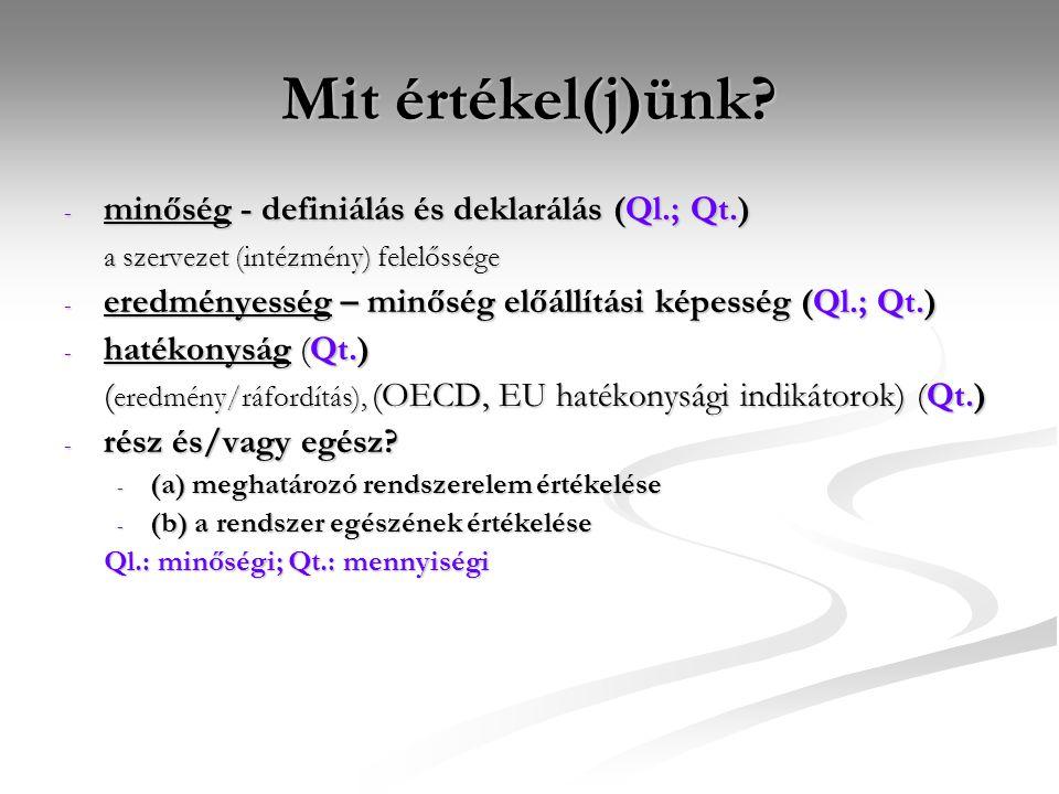 Mit értékel(j)ünk minőség - definiálás és deklarálás (Ql.; Qt.)