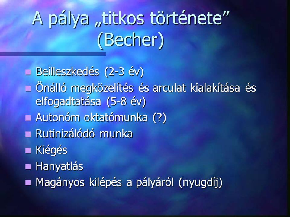 """A pálya """"titkos története (Becher)"""