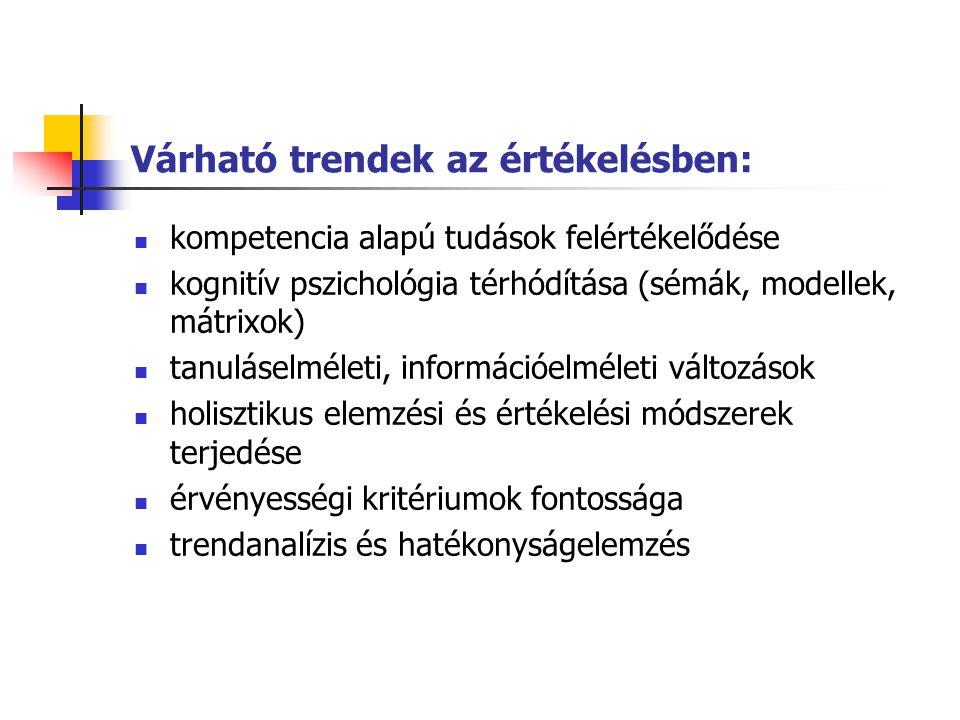Várható trendek az értékelésben: