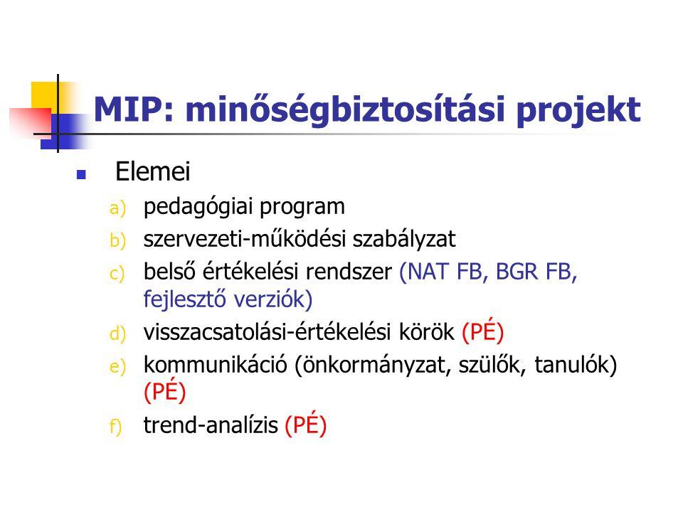 MIP: minőségbiztosítási projekt