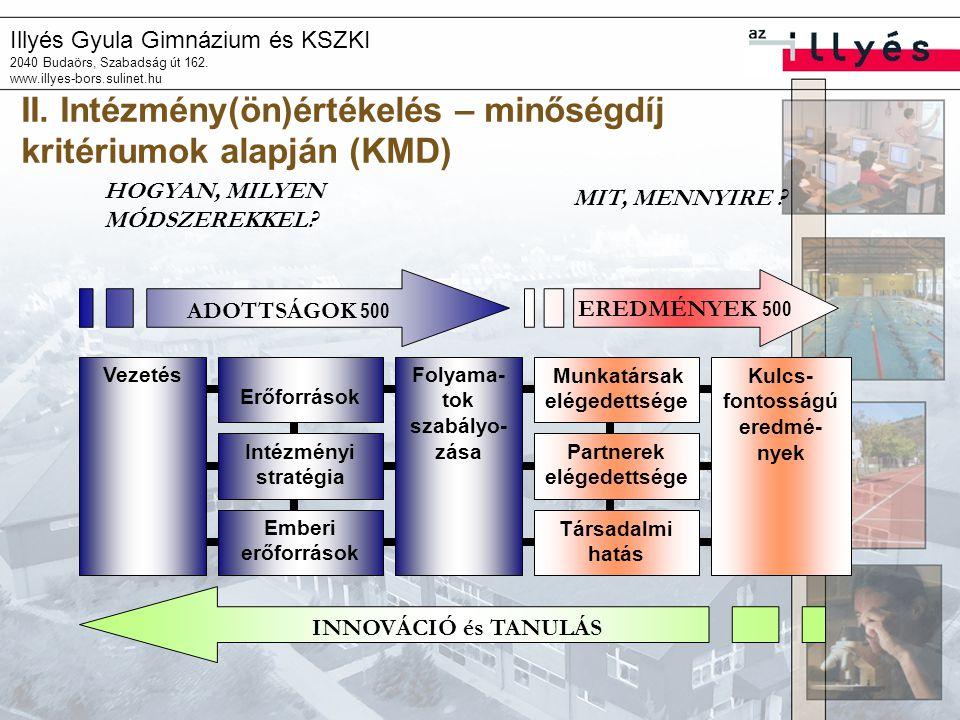 II. Intézmény(ön)értékelés – minőségdíj kritériumok alapján (KMD)